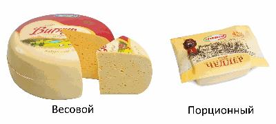 Весовая и штучная продукция для маркировки